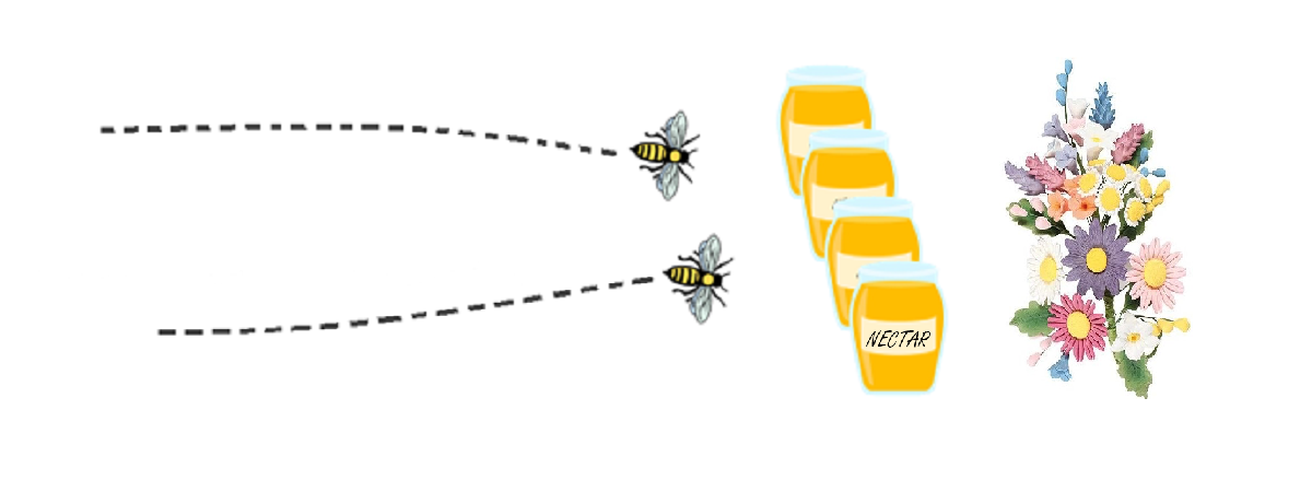 The image shows 2 bees retrieving nectar from some jars, a metaphor for a web cache. The jars sit in front of a bunch of flowers, a metaphor for the webserver.