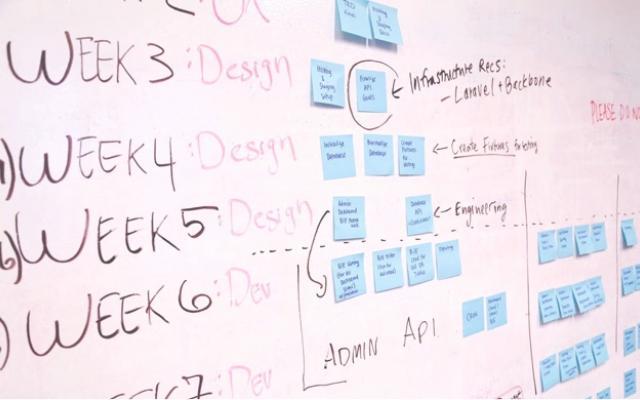 whiteboard planning