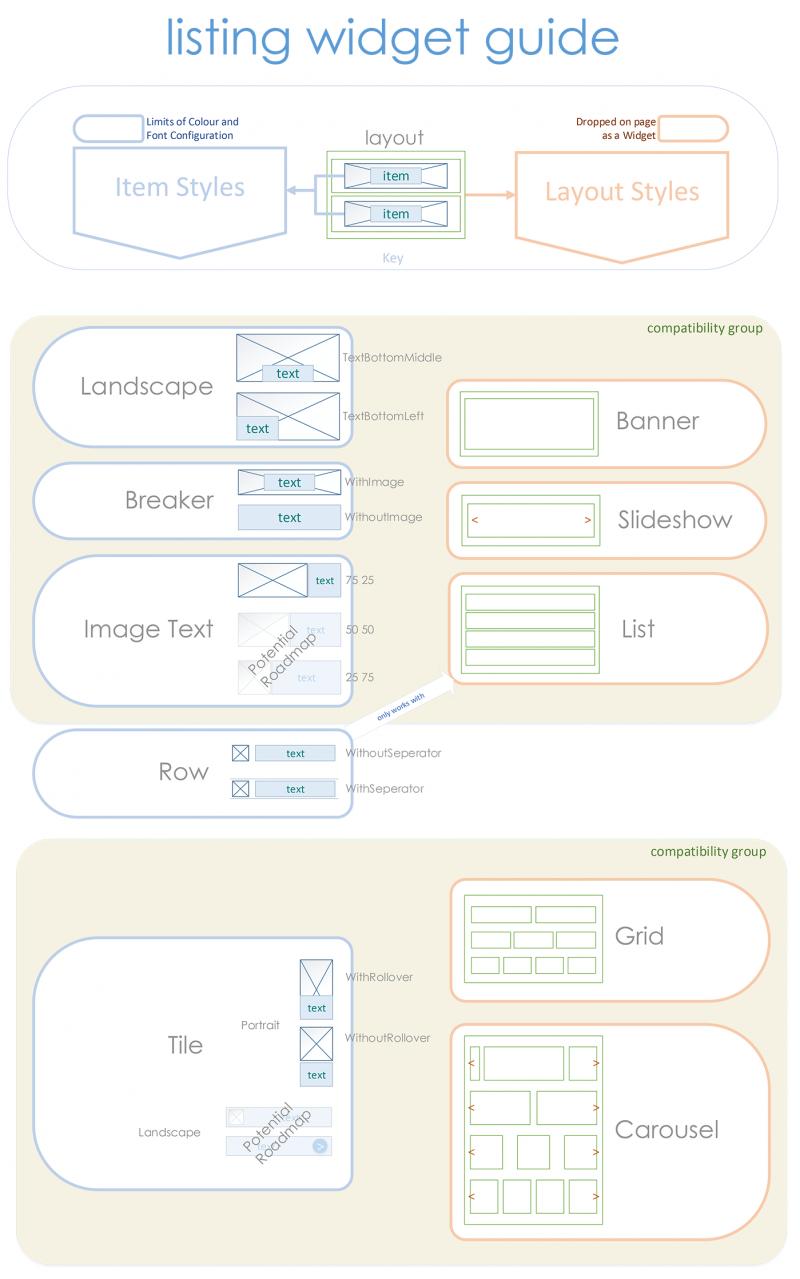 Mosaic widgets and item styles